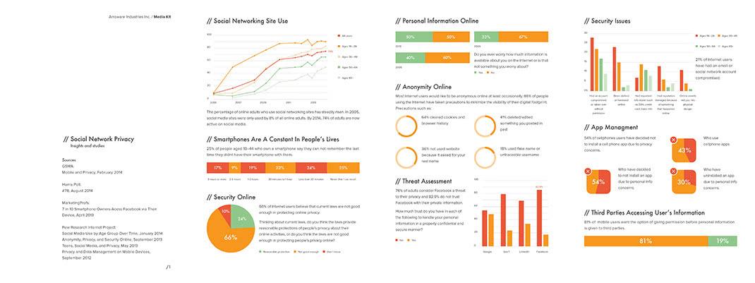 arroware_infographic